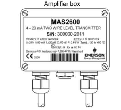 Amplifier Box